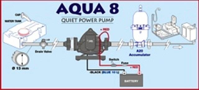 BOMBA AUTOMATICA AQUA8 10l. 12v.-3