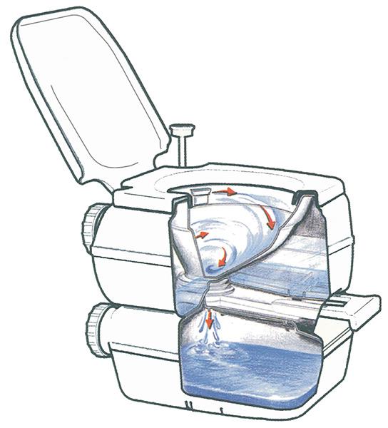WC BI-POT 34-5